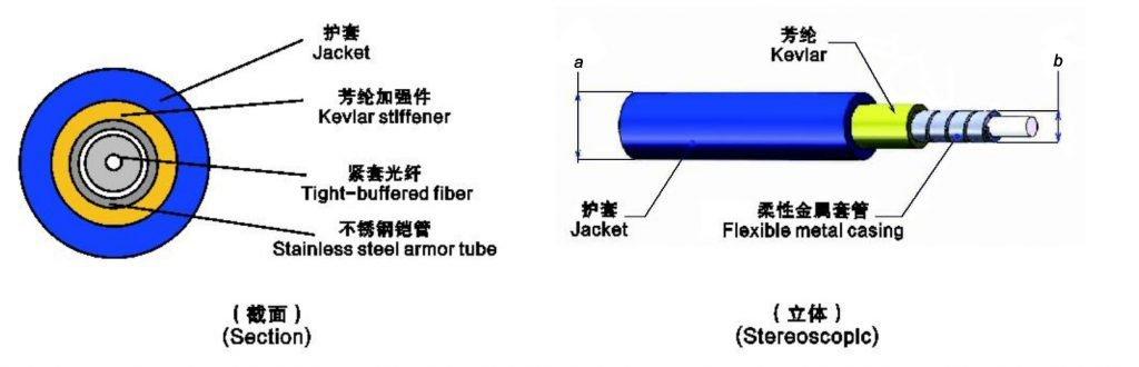 armored fiber cable 1 core