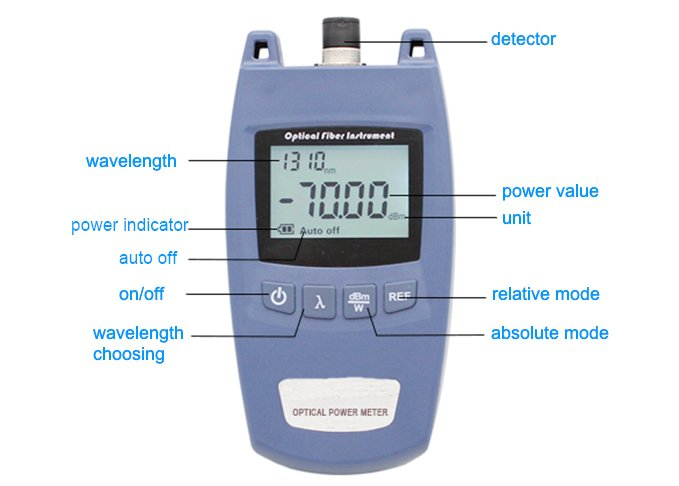Small Size Low Cost Optical Power Meter 1