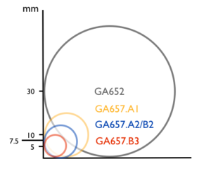 Bend Insensitive Fiber Single-mode G.657