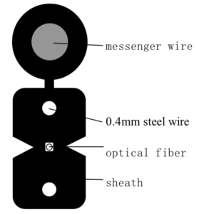 self-supporting drop cable 1/2/4 cores