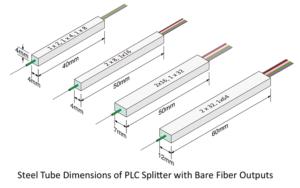 steel tube for PLC splitter with bare fibers