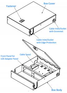 structure of 4 adapter panel wall mount fiber enclosure, single-door