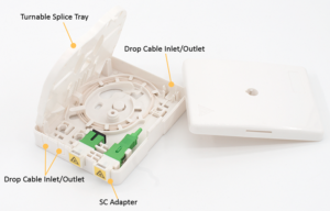 wall mount fiber termination box SC 2 port inner structure